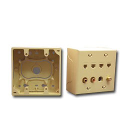 ICC Faceplate Junction Box - Double Gang