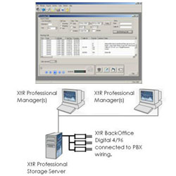 Intelligent Recording Xtension Recorder CallManager