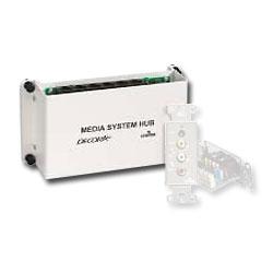 Leviton Decora Media System Media Hub with Power Supply