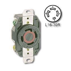 Leviton 30 Amp 480V Receptacle