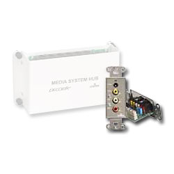 Leviton Decora Media System Send/Receive Unit Pair with Power Supply